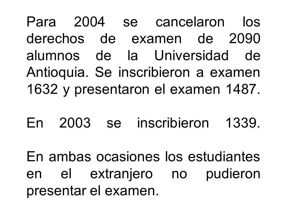 Para 2004 se cancelaron los derechos de examen de 2090 alumnos de la Universidad de Antioquia.