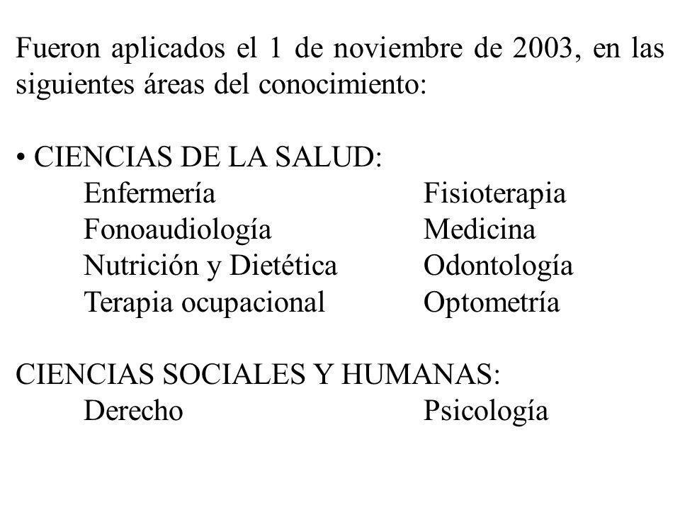 Fueron aplicados el 1 de noviembre de 2003, en las siguientes áreas del conocimiento: CIENCIAS DE LA SALUD: Enfermería Fisioterapia FonoaudiologíaMedicina Nutrición y Dietética Odontología Terapia ocupacionalOptometría CIENCIAS SOCIALES Y HUMANAS: Derecho Psicología