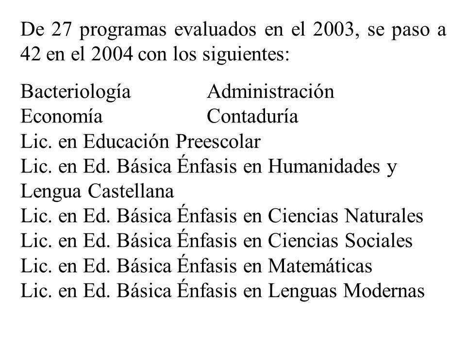 De 27 programas evaluados en el 2003, se paso a 42 en el 2004 con los siguientes: BacteriologíaAdministración EconomíaContaduría Lic.