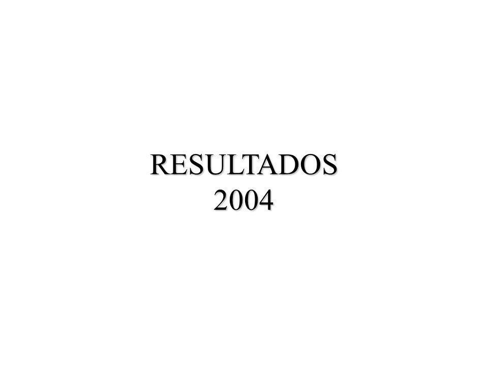 RESULTADOS2004