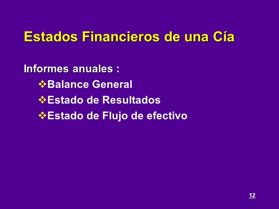 12 Estados Financieros de una Cía Informes anuales Informes anuales : Balance General Estado de Resultados Estado de Flujo de efectivo