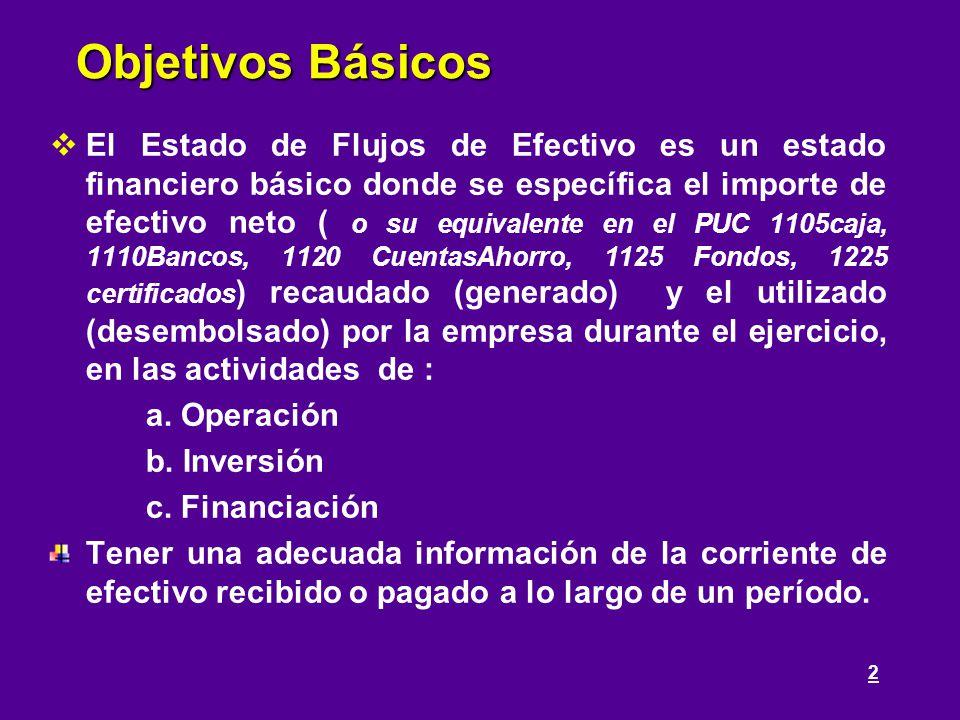 2 Objetivos Básicos El Estado de Flujos de Efectivo es un estado financiero básico donde se específica el importe de efectivo neto ( o su equivalente