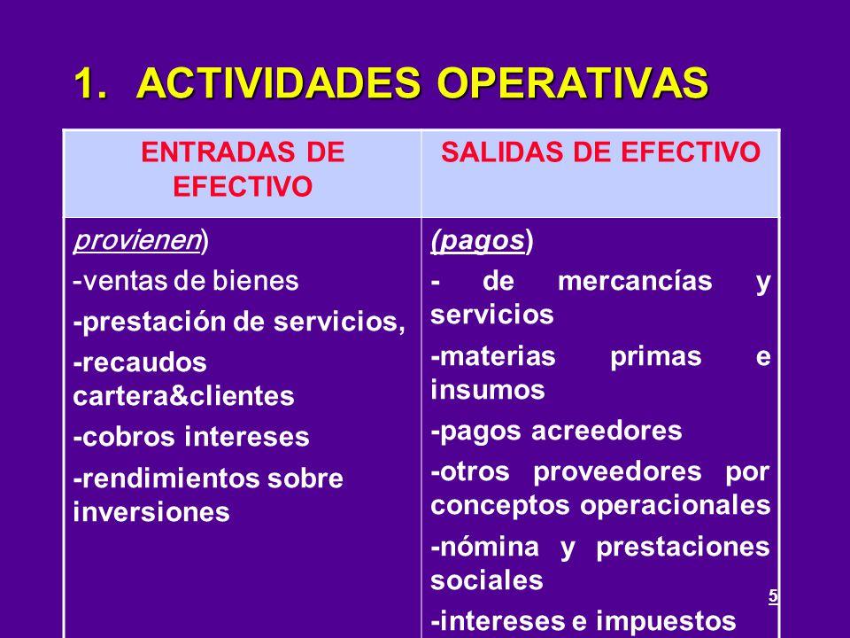 5 1.ACTIVIDADES OPERATIVAS ENTRADAS DE EFECTIVO SALIDAS DE EFECTIVO provienen) -ventas de bienes -prestación de servicios, -recaudos cartera&clientes