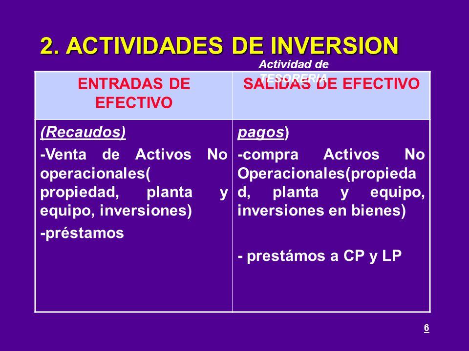 6 2. ACTIVIDADES DE INVERSION ENTRADAS DE EFECTIVO SALIDAS DE EFECTIVO (Recaudos) -Venta de Activos No operacionales( propiedad, planta y equipo, inve