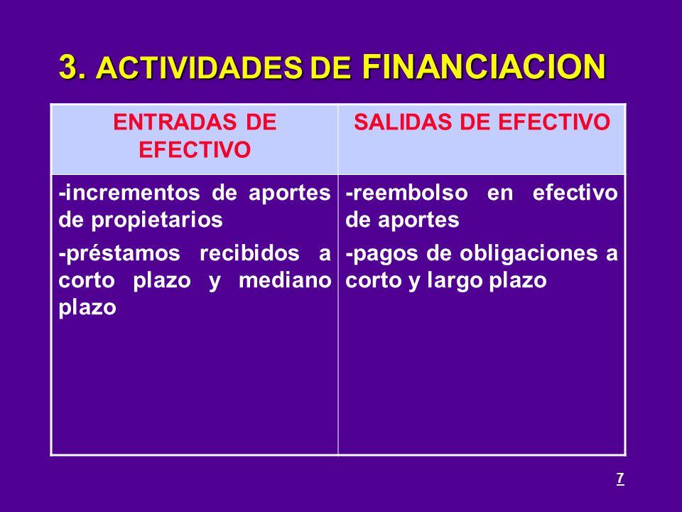 7 3. ACTIVIDADES DE FINANCIACION ENTRADAS DE EFECTIVO SALIDAS DE EFECTIVO -incrementos de aportes de propietarios -préstamos recibidos a corto plazo y