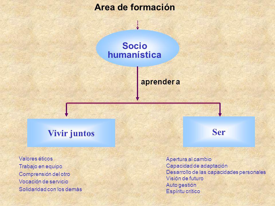 Area de formación Socio humanística aprender a Ser Vivir juntos Valores éticos Trabajo en equipo Comprensión del otro Vocación de servicio Solidaridad