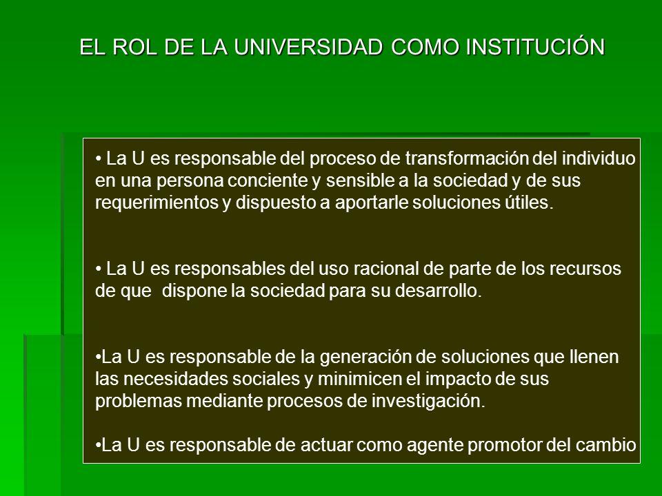 EL ROL DE LA UNIVERSIDAD COMO INSTITUCIÓN La U es responsable del proceso de transformación del individuo en una persona conciente y sensible a la sociedad y de sus requerimientos y dispuesto a aportarle soluciones útiles.