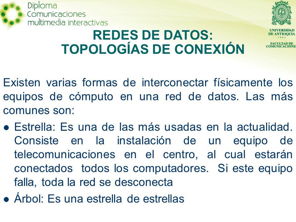 Existen varias formas de interconectar físicamente los equipos de cómputo en una red de datos.