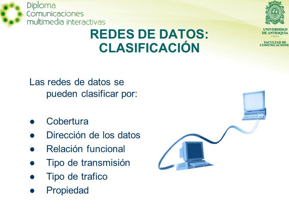 Las redes de datos se pueden clasificar por: Cobertura Dirección de los datos Relación funcional Tipo de transmisión Tipo de trafico Propiedad REDES DE DATOS: CLASIFICACIÓN