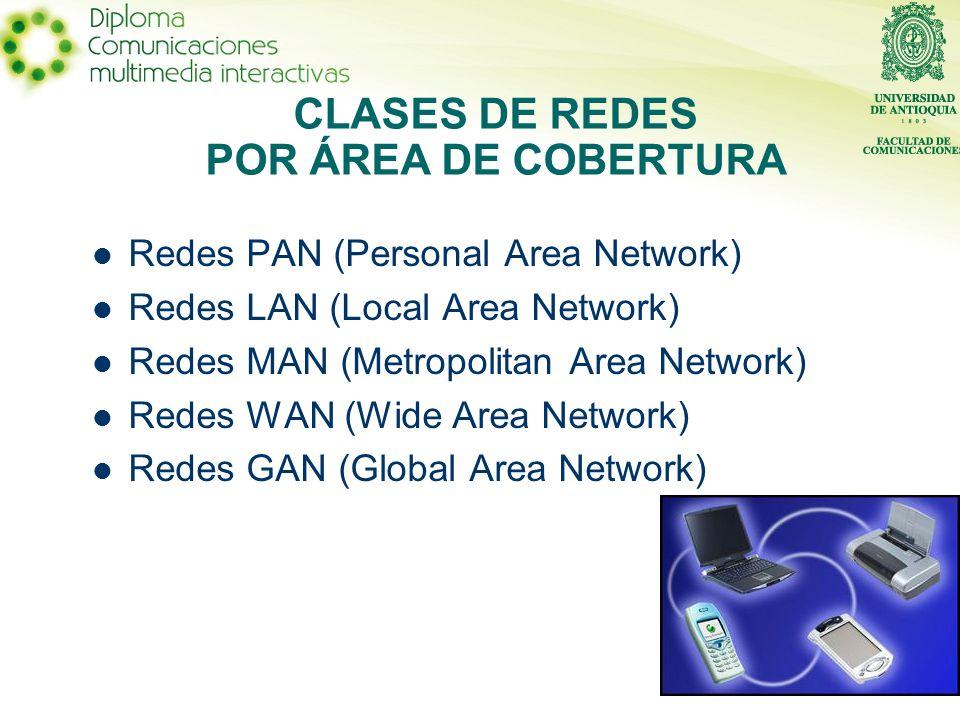 Redes PAN (Personal Area Network) Son aquellas establecidas entre dispositivos ubicados a muy cortas distancias (del orden de los centímetros), ubicadas generalmente sobre el escritorio y comunmente utilizando medios de transmisión inalámbricos.