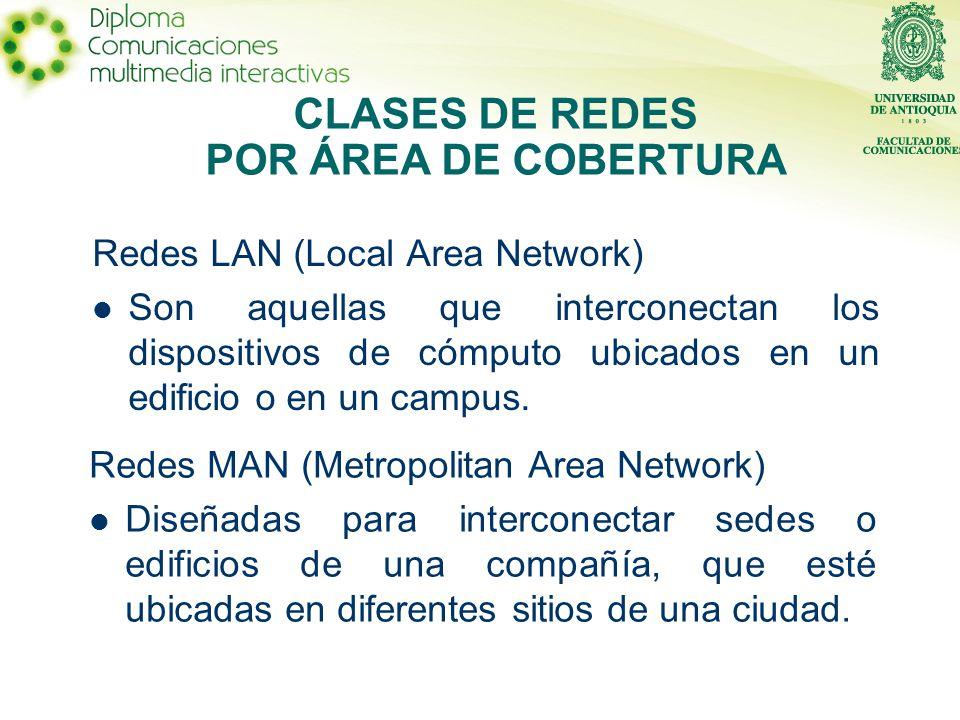 Redes LAN (Local Area Network) Son aquellas que interconectan los dispositivos de cómputo ubicados en un edificio o en un campus.