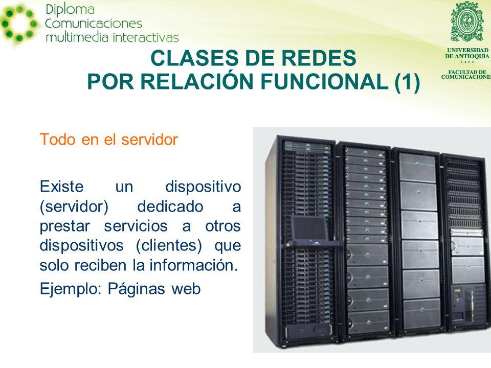 Todo en el servidor Existe un dispositivo (servidor) dedicado a prestar servicios a otros dispositivos (clientes) que solo reciben la información.