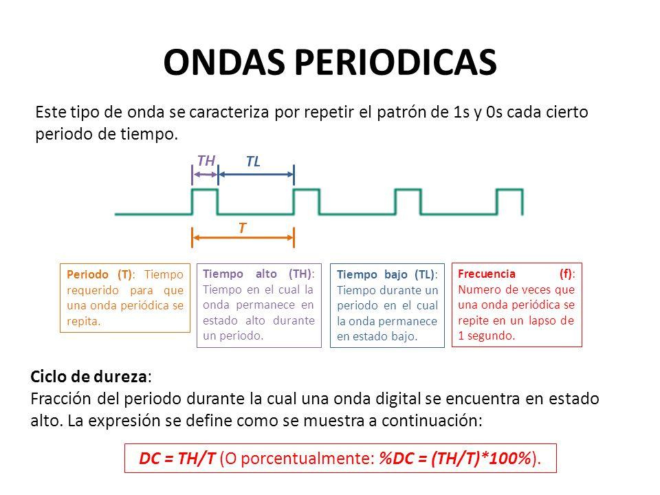 ONDAS PERIODICAS Este tipo de onda se caracteriza por repetir el patrón de 1s y 0s cada cierto periodo de tiempo. T TH TL Periodo (T): Tiempo requerid