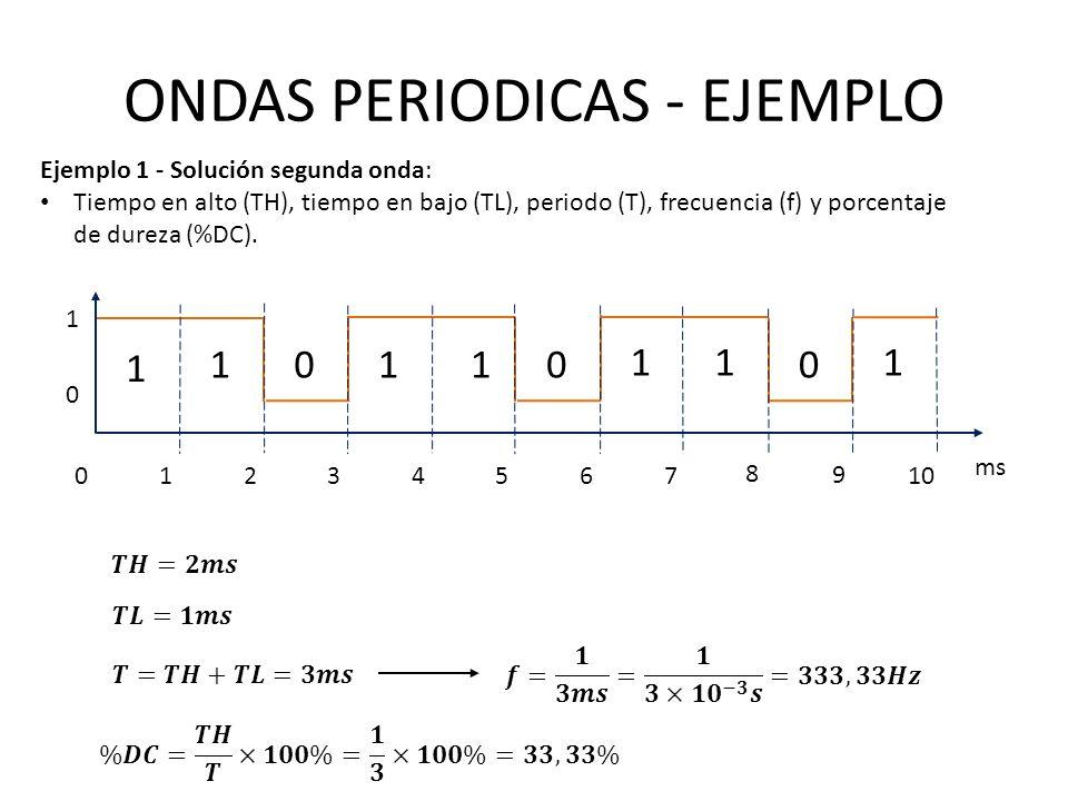 ONDAS PERIODICAS - EJEMPLO Ejemplo 1 - Solución segunda onda: Tiempo en alto (TH), tiempo en bajo (TL), periodo (T), frecuencia (f) y porcentaje de du