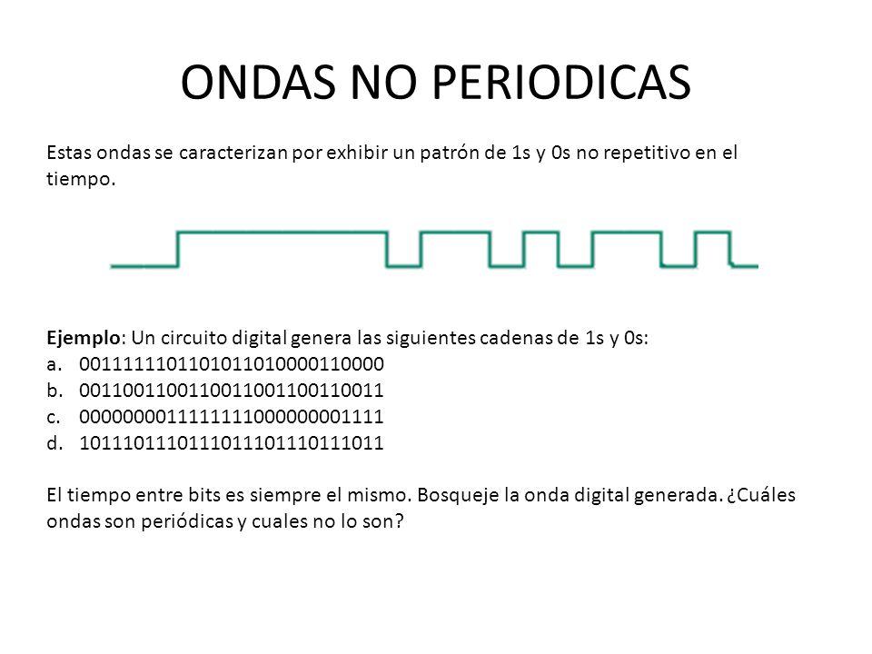 ONDAS NO PERIODICAS Estas ondas se caracterizan por exhibir un patrón de 1s y 0s no repetitivo en el tiempo. Ejemplo: Un circuito digital genera las s