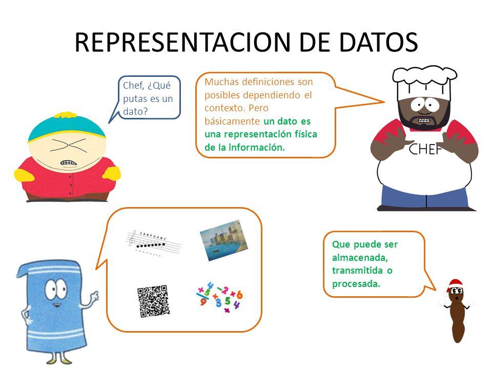 REPRESENTACION DE DATOS Chef, ¿Qué putas es un dato? Muchas definiciones son posibles dependiendo el contexto. Pero básicamente un dato es una represe