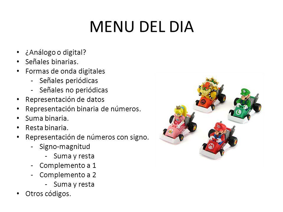 MAS EJEMPLOS DE CONVERSION Binario Decimal 011 0 1 1 0*2 4 1*2 3 1*2 2 0*2 1 1*2 -1 0*2 -2 08 400,50 B*2 N 101101,101, … BinN Bin3Bin2Bin1 Bin0 Bin-1 Bin-2 … B*2 -M … BinM … (45,625) 10 Suma 1 1*2 5 32 Bin4 Bin5 Bin-3 0 1 1*2 0 1*2 -3 0,125 1