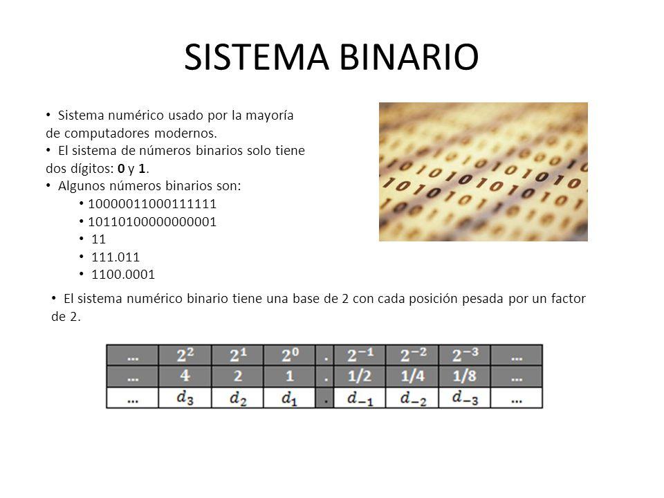 SISTEMA BINARIO Sistema numérico usado por la mayoría de computadores modernos. El sistema de números binarios solo tiene dos dígitos: 0 y 1. Algunos