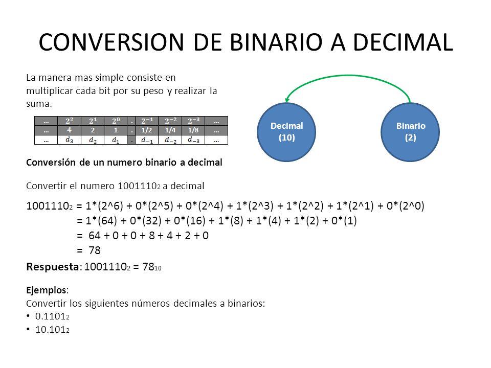 CONVERSION DE BINARIO A DECIMAL Decimal (10) Binario (2) La manera mas simple consiste en multiplicar cada bit por su peso y realizar la suma. Convert