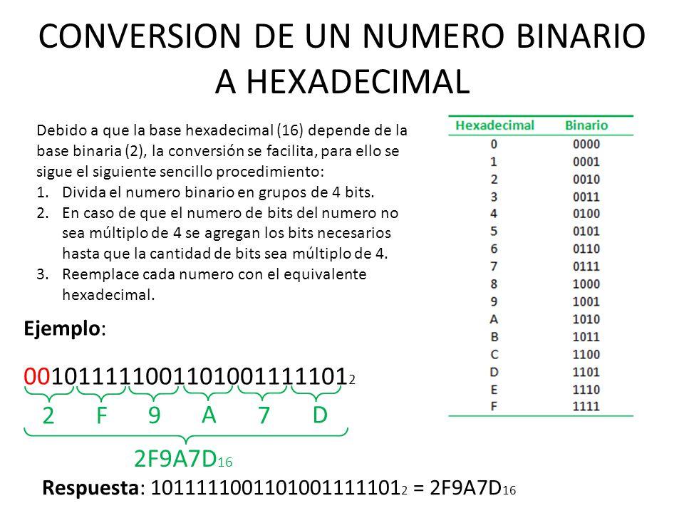 CONVERSION DE UN NUMERO BINARIO A HEXADECIMAL Ejemplo: 001011111001101001111101 2 Respuesta: 1011111001101001111101 2 = 2F9A7D 16 Debido a que la base