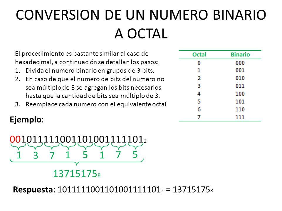 CONVERSION DE UN NUMERO BINARIO A OCTAL Ejemplo: 001011111001101001111101 2 Respuesta: 1011111001101001111101 2 = 13715175 8 El procedimiento es basta