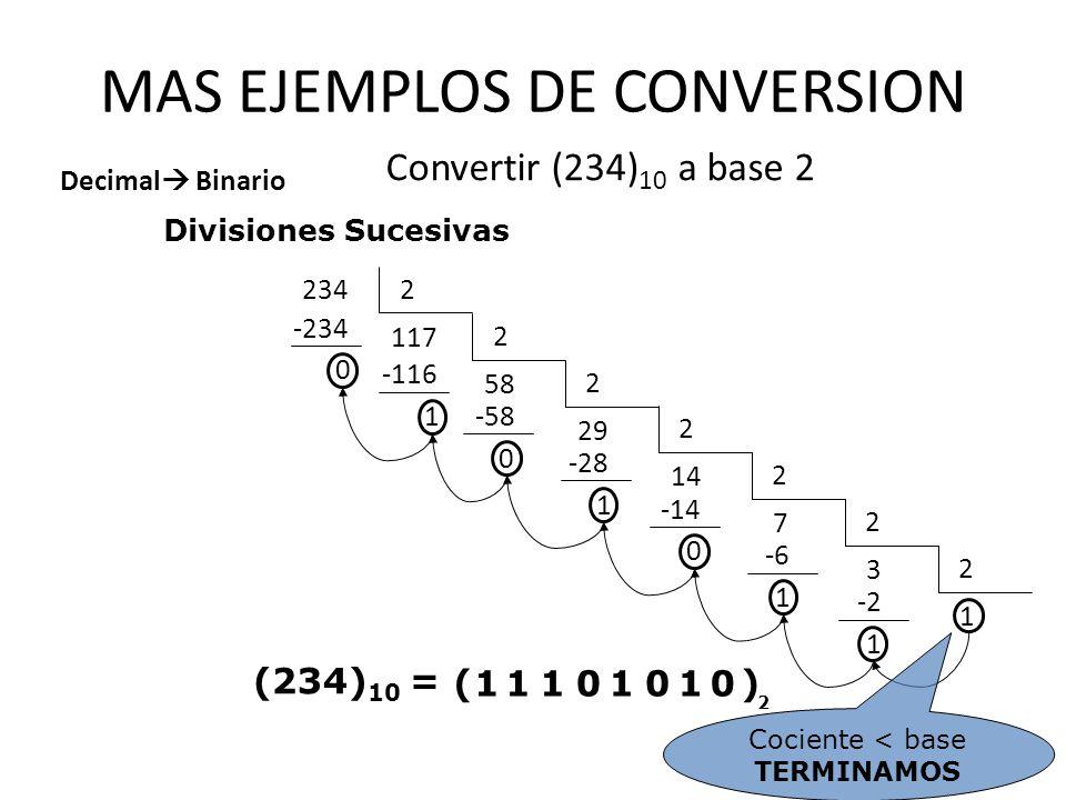 MAS EJEMPLOS DE CONVERSION Decimal Binario Convertir (234) 10 a base 2 234 2 2 58 -116 1 2 29 -58 0 2 14 -28 1 2 7 -14 0 2 3 -6 1 2 1 -2 1 0 -234 117