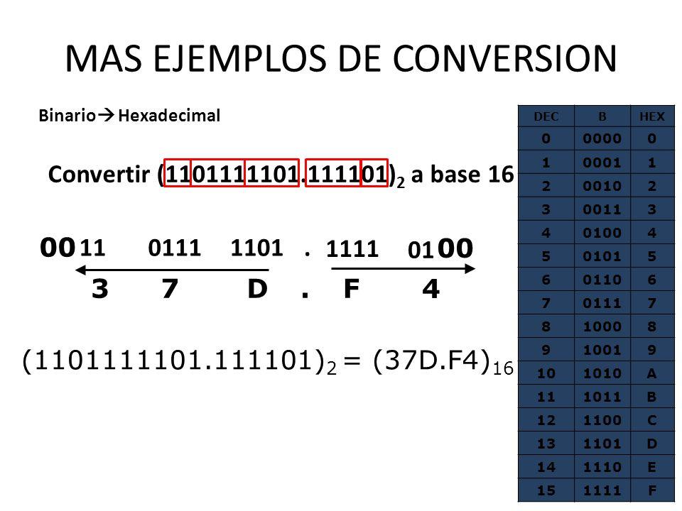 MAS EJEMPLOS DE CONVERSION Binario Hexadecimal Convertir (1101111101.111101) 2 a base 16 DECBHEX 000000 100011 200102 300113 401004 501015 601106 7011