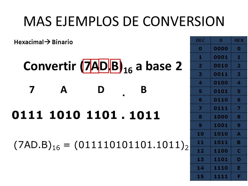MAS EJEMPLOS DE CONVERSION Hexacimal Binario DECBHEX 000000 100011 200102 300113 401004 501015 601106 701117 810008 910019 101010A 111011B 121100C 131