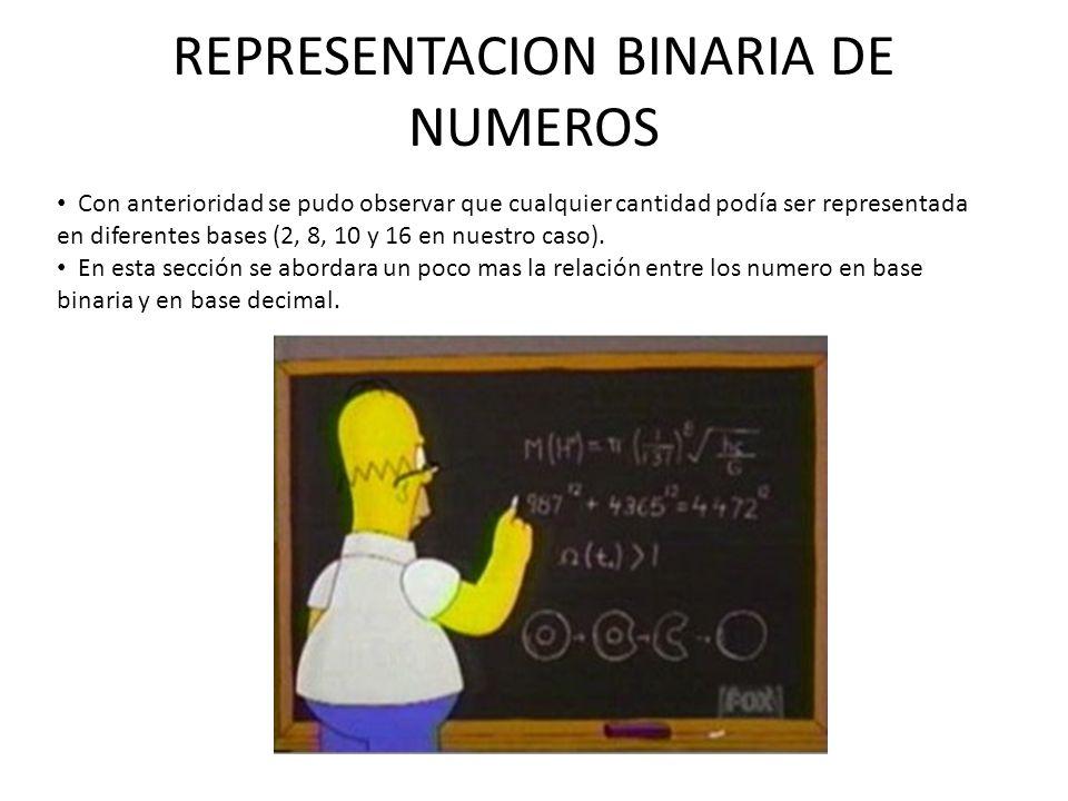 REPRESENTACION BINARIA DE NUMEROS Con anterioridad se pudo observar que cualquier cantidad podía ser representada en diferentes bases (2, 8, 10 y 16 e