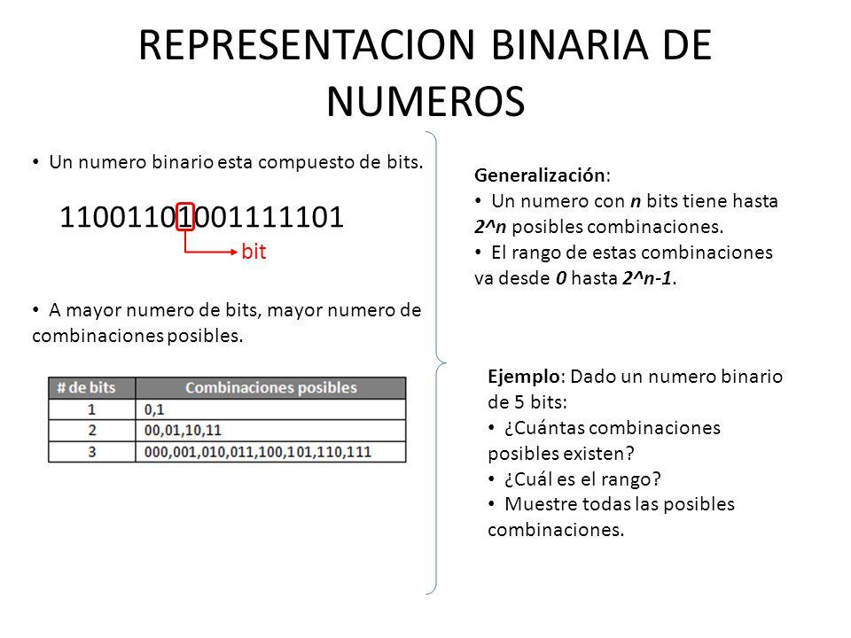 REPRESENTACION BINARIA DE NUMEROS Un numero binario esta compuesto de bits. 11001101001111101 bit A mayor numero de bits, mayor numero de combinacione
