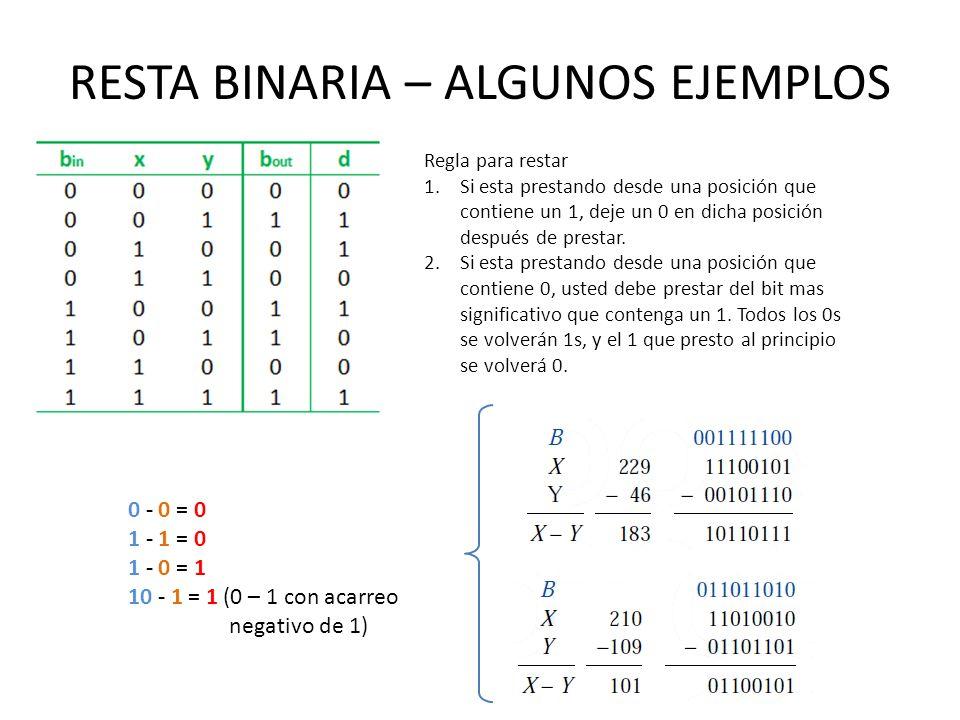 RESTA BINARIA – ALGUNOS EJEMPLOS Regla para restar 1.Si esta prestando desde una posición que contiene un 1, deje un 0 en dicha posición después de pr