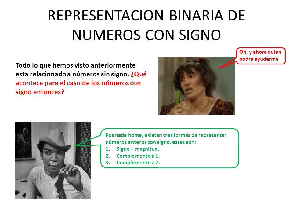 REPRESENTACION BINARIA DE NUMEROS CON SIGNO Todo lo que hemos visto anteriormente esta relacionado a números sin signo. ¿Qué acontece para el caso de