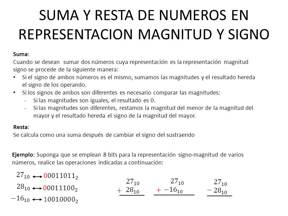 SUMA Y RESTA DE NUMEROS EN REPRESENTACION MAGNITUD Y SIGNO Suma: Cuando se desean sumar dos números cuya representación es la representación magnitud
