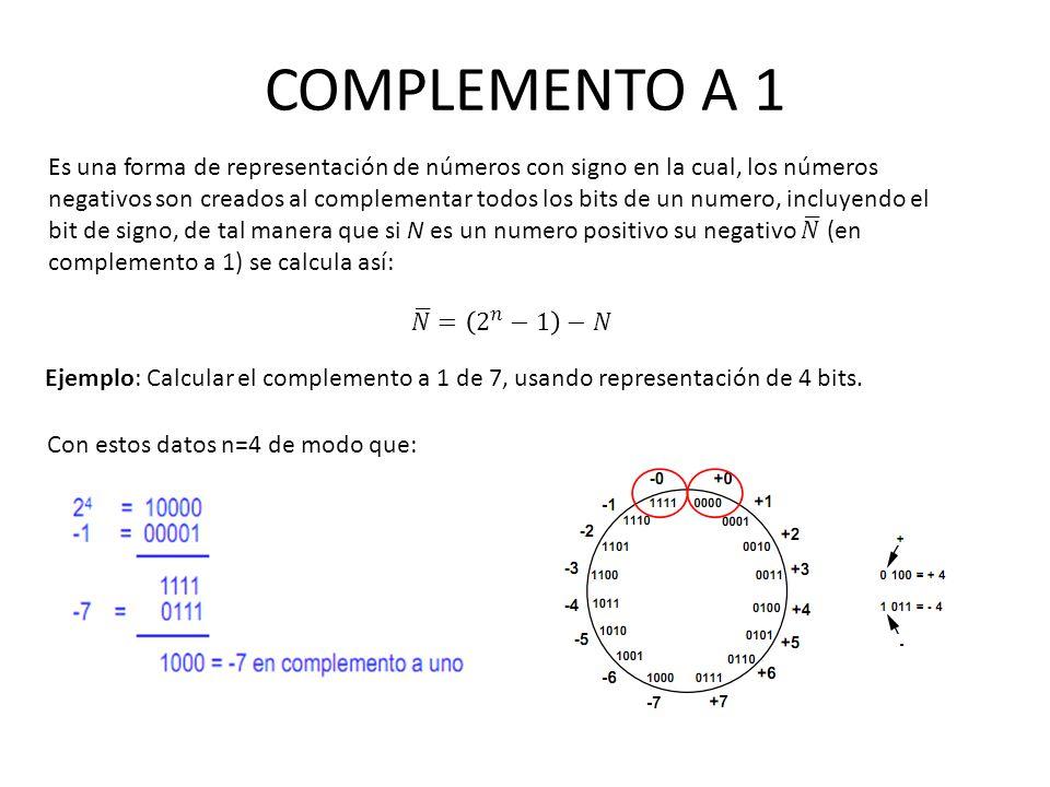 COMPLEMENTO A 1 Ejemplo: Calcular el complemento a 1 de 7, usando representación de 4 bits. Con estos datos n=4 de modo que: