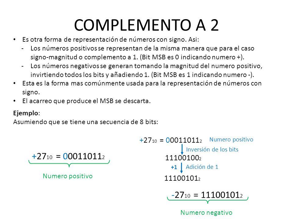 COMPLEMENTO A 2 Es otra forma de representación de números con signo. Asi: -Los números positivos se representan de la misma manera que para el caso s
