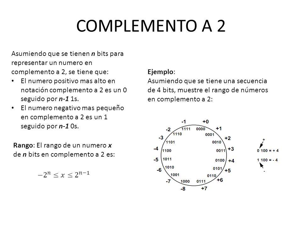 COMPLEMENTO A 2 Ejemplo: Asumiendo que se tiene una secuencia de 4 bits, muestre el rango de números en complemento a 2: Asumiendo que se tienen n bit