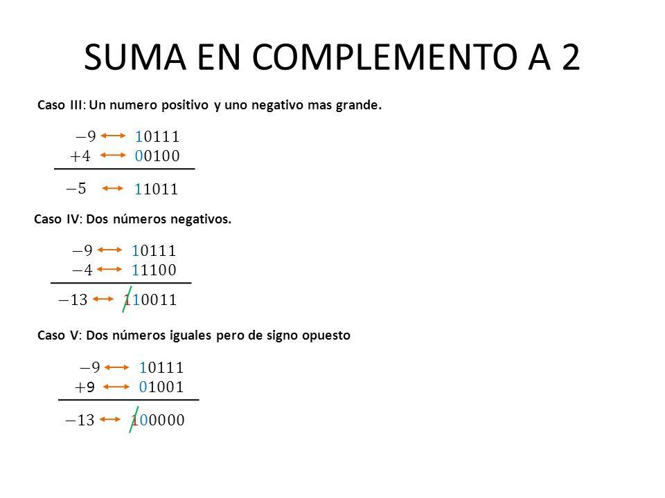 SUMA EN COMPLEMENTO A 2 Caso III: Un numero positivo y uno negativo mas grande. Caso V: Dos números iguales pero de signo opuesto Caso IV: Dos números
