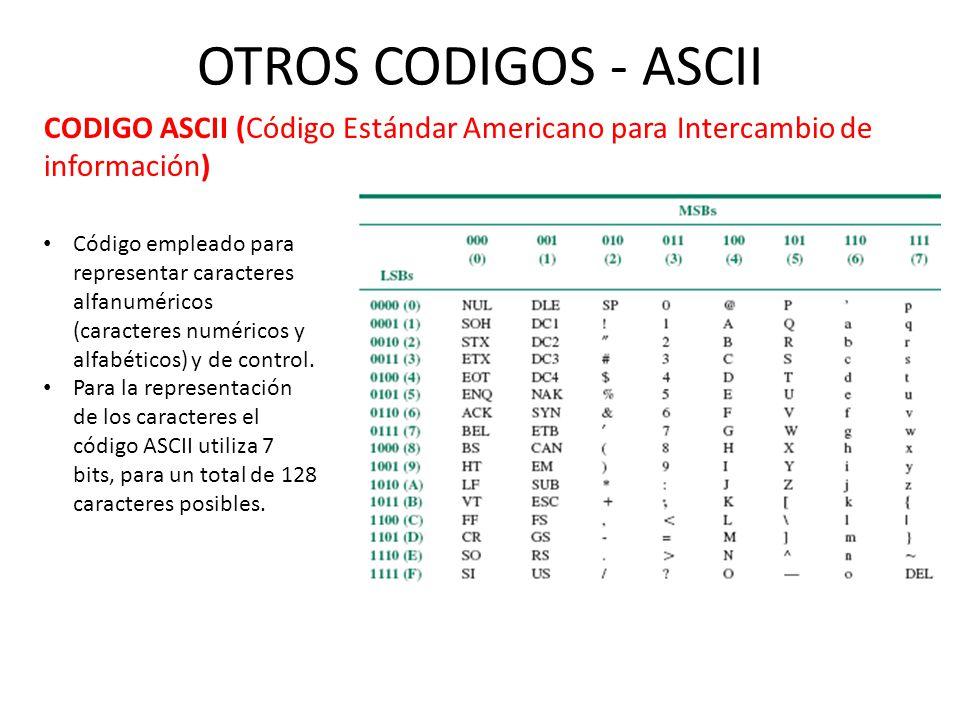 OTROS CODIGOS - ASCII CODIGO ASCII (Código Estándar Americano para Intercambio de información) Código empleado para representar caracteres alfanuméric