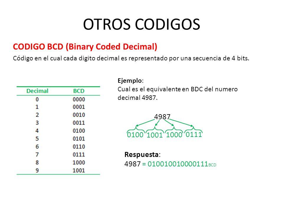 OTROS CODIGOS CODIGO BCD (Binary Coded Decimal) Código en el cual cada digito decimal es representado por una secuencia de 4 bits. Ejemplo: Cual es el