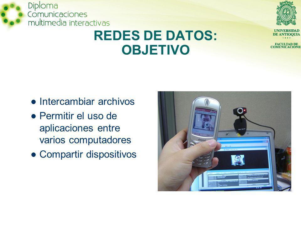 REDES DE DATOS: OBJETIVO Intercambiar archivos Permitir el uso de aplicaciones entre varios computadores Compartir dispositivos