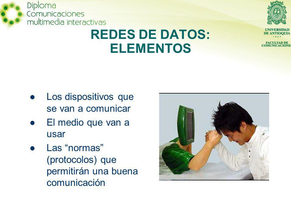 REDES DE DATOS: ELEMENTOS Los dispositivos que se van a comunicar El medio que van a usar Las normas (protocolos) que permitirán una buena comunicación