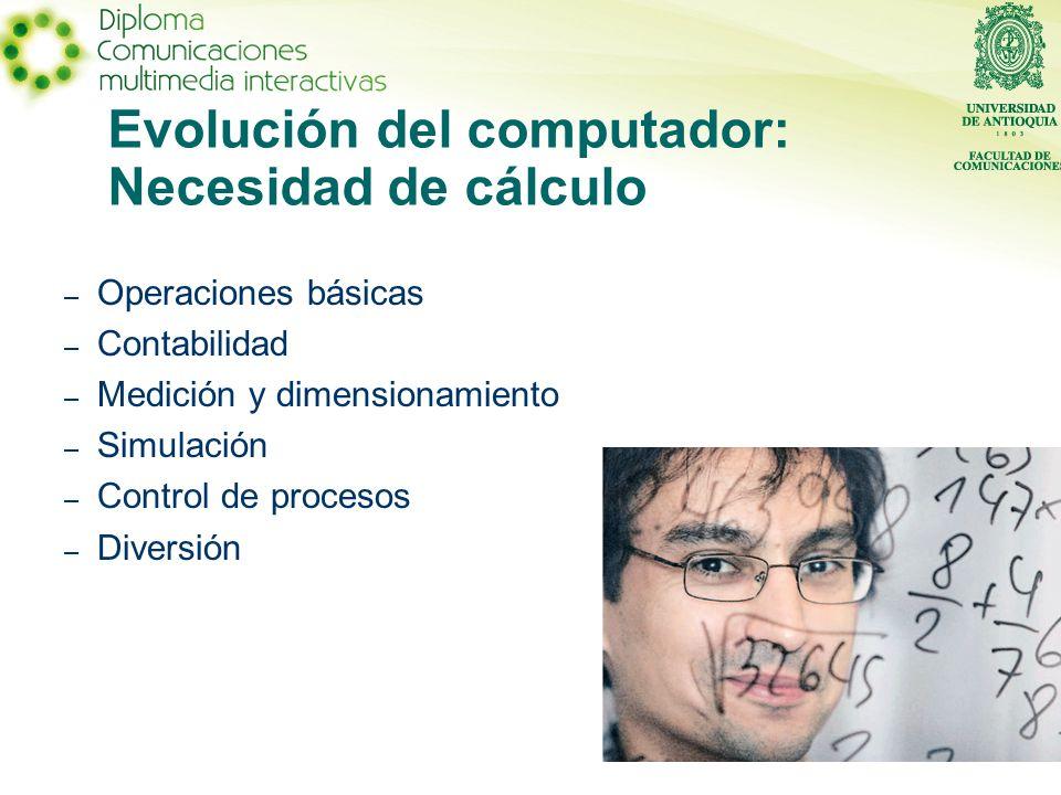 Evolución del computador: Necesidad de cálculo – Operaciones básicas – Contabilidad – Medición y dimensionamiento – Simulación – Control de procesos –