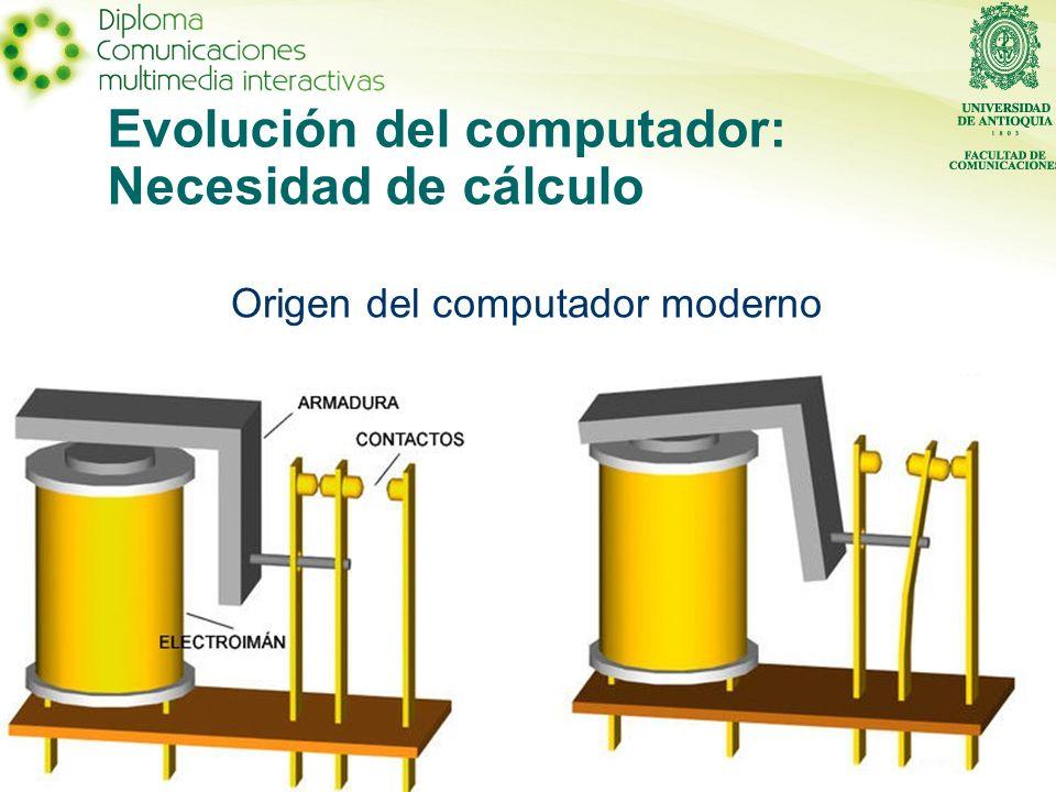 Evolución del computador: Necesidad de cálculo Origen del computador moderno