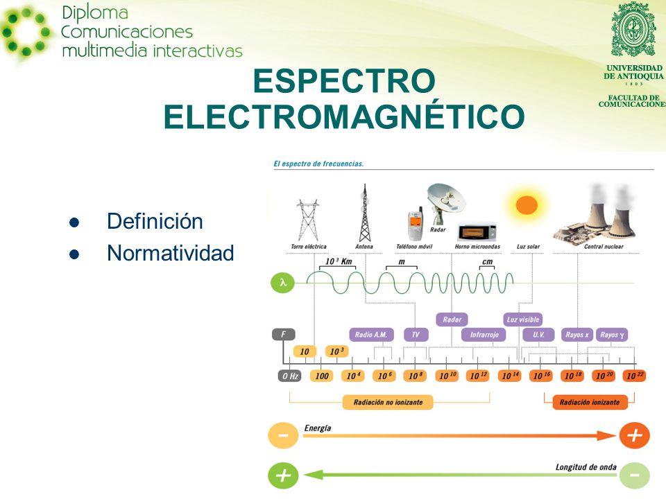ESPECTRO ELECTROMAGNÉTICO Definición Normatividad