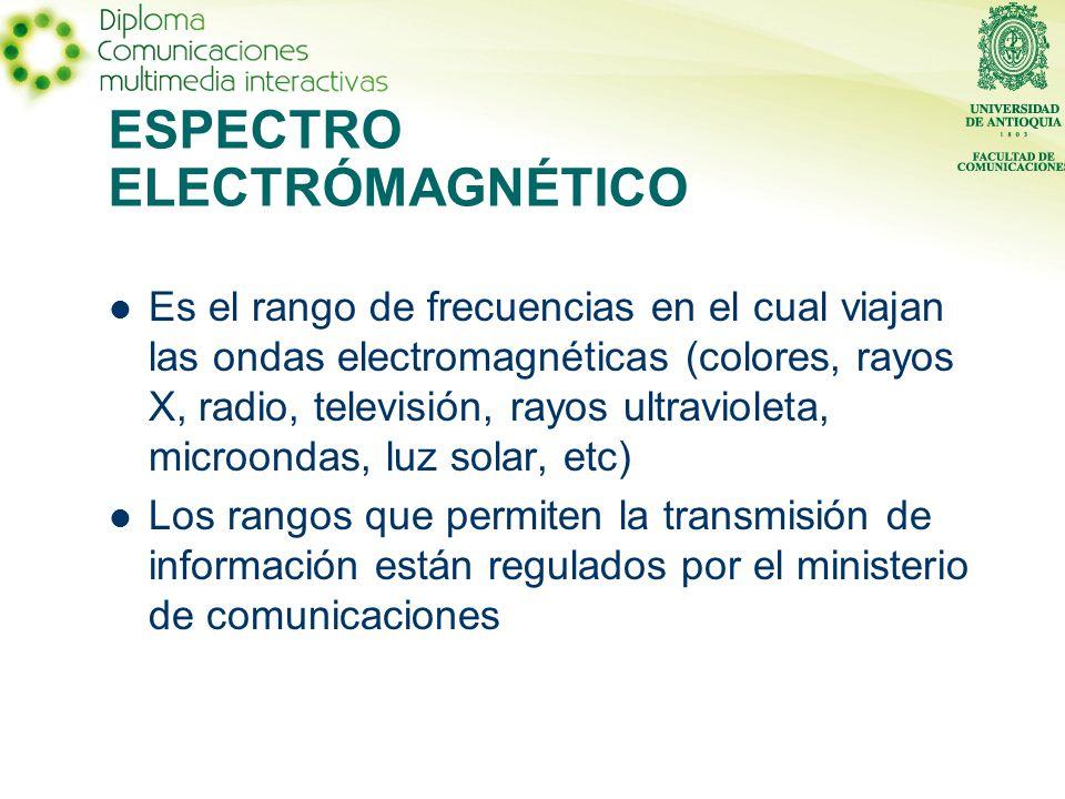 ESPECTRO ELECTRÓMAGNÉTICO Es el rango de frecuencias en el cual viajan las ondas electromagnéticas (colores, rayos X, radio, televisión, rayos ultravioleta, microondas, luz solar, etc) Los rangos que permiten la transmisión de información están regulados por el ministerio de comunicaciones