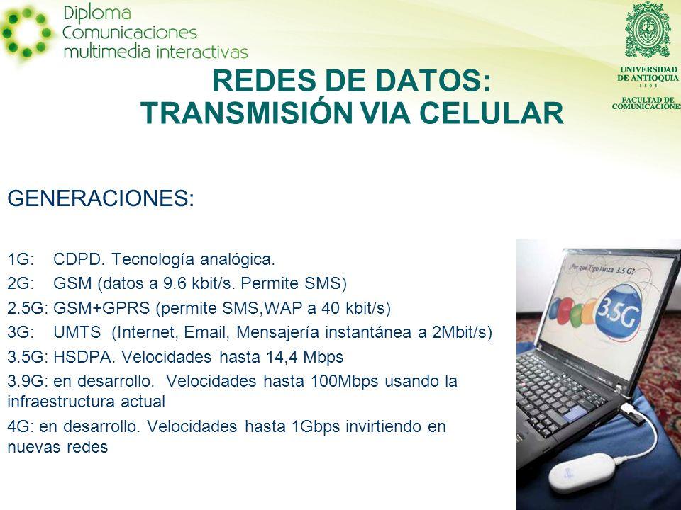 GENERACIONES: 1G: CDPD.Tecnología analógica. 2G: GSM (datos a 9.6 kbit/s.