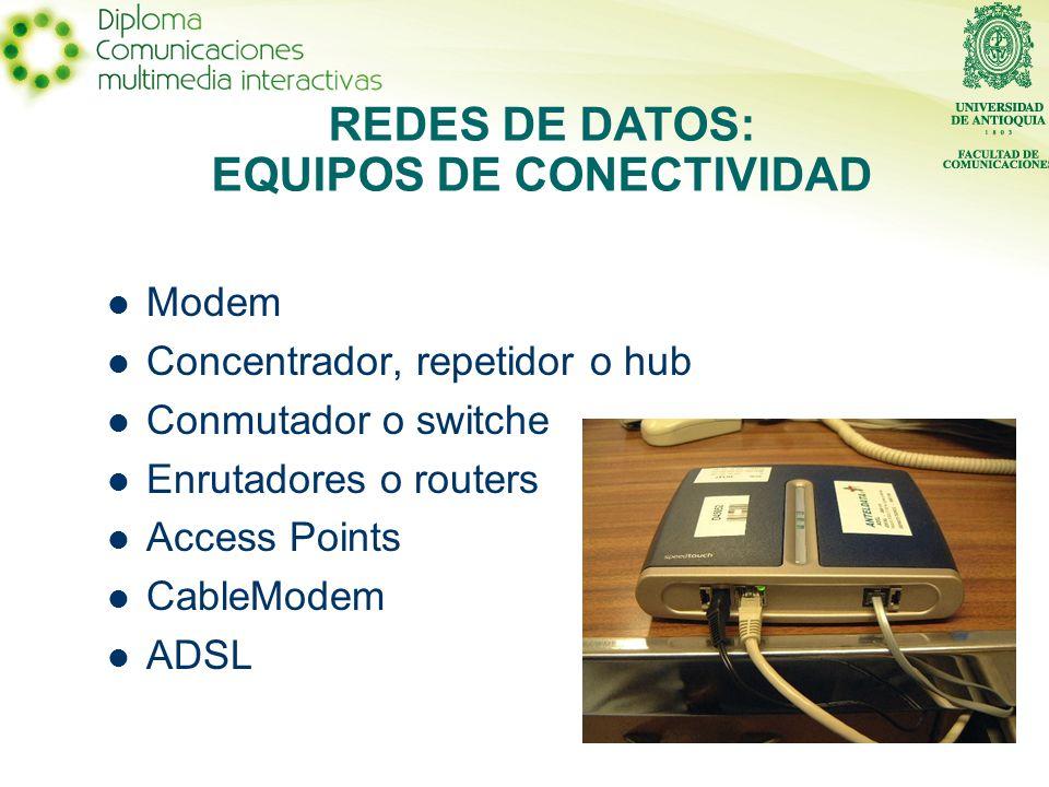 Modem Concentrador, repetidor o hub Conmutador o switche Enrutadores o routers Access Points CableModem ADSL REDES DE DATOS: EQUIPOS DE CONECTIVIDAD