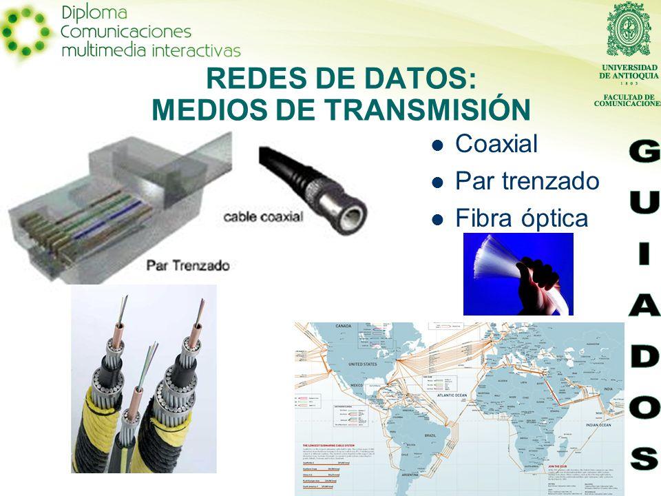 Coaxial Par trenzado Fibra óptica REDES DE DATOS: MEDIOS DE TRANSMISIÓN