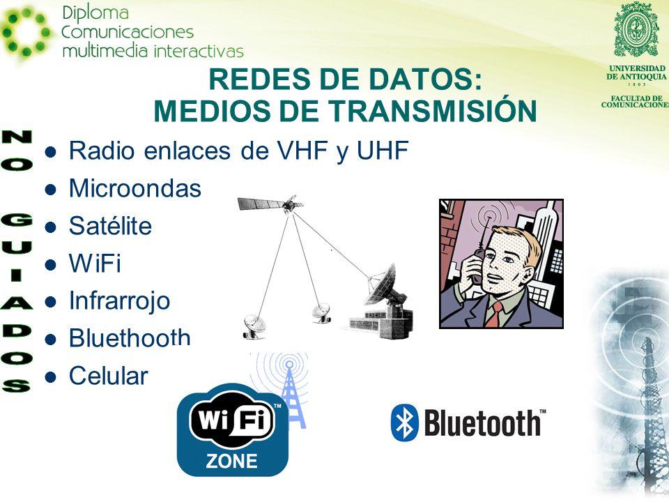 Radio enlaces de VHF y UHF Microondas Satélite WiFi Infrarrojo Bluethooth Celular REDES DE DATOS: MEDIOS DE TRANSMISIÓN