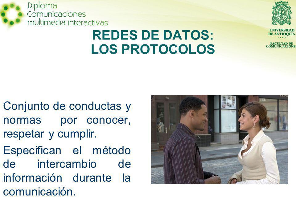 Conjunto de conductas y normas por conocer, respetar y cumplir.